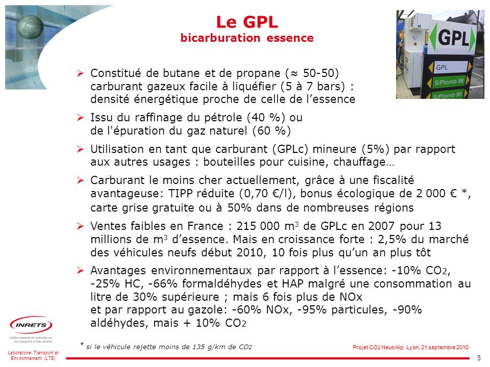 Le GPL bicarburation essence