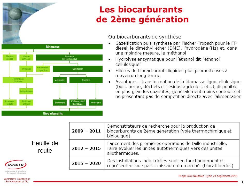 Les biocarburants de 2ème génération
