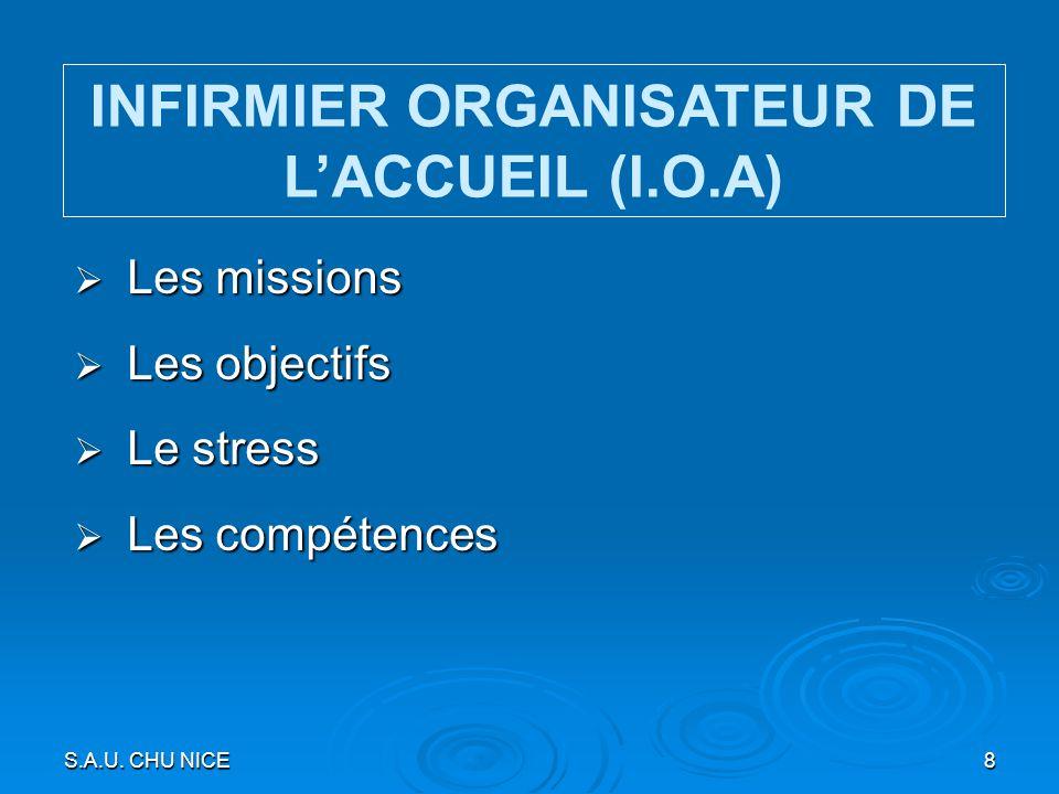 INFIRMIER ORGANISATEUR DE L'ACCUEIL (I.O.A)