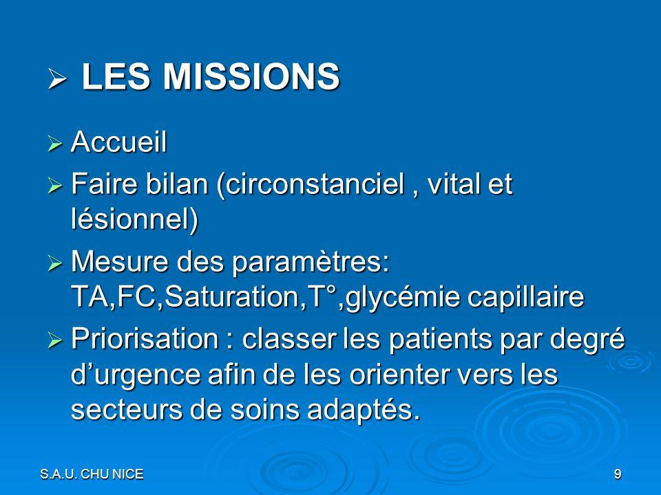 LES MISSIONS Accueil Faire bilan (circonstanciel , vital et lésionnel)