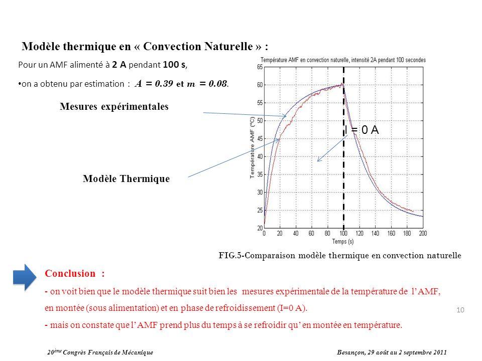 Modèle thermique en « Convection Naturelle » :