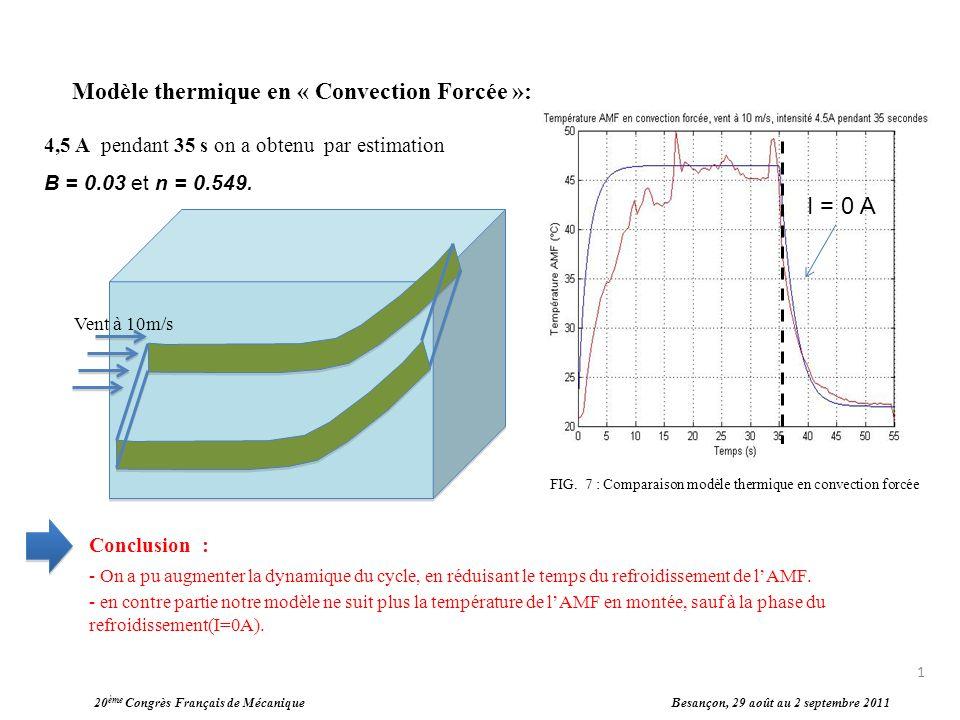 Modèle thermique en « Convection Forcée »: