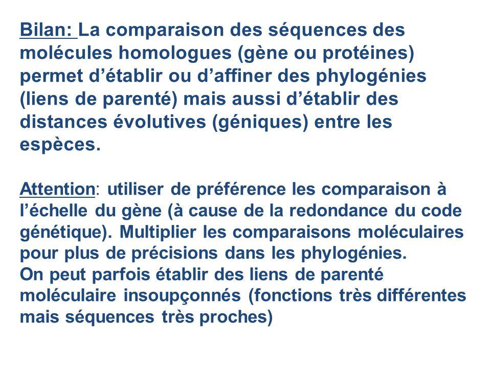 Bilan: La comparaison des séquences des molécules homologues (gène ou protéines) permet d'établir ou d'affiner des phylogénies (liens de parenté) mais aussi d'établir des distances évolutives (géniques) entre les espèces.