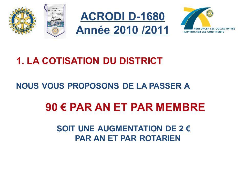 ACRODI D-1680 Année 2010 /2011 1. LA COTISATION DU DISTRICT