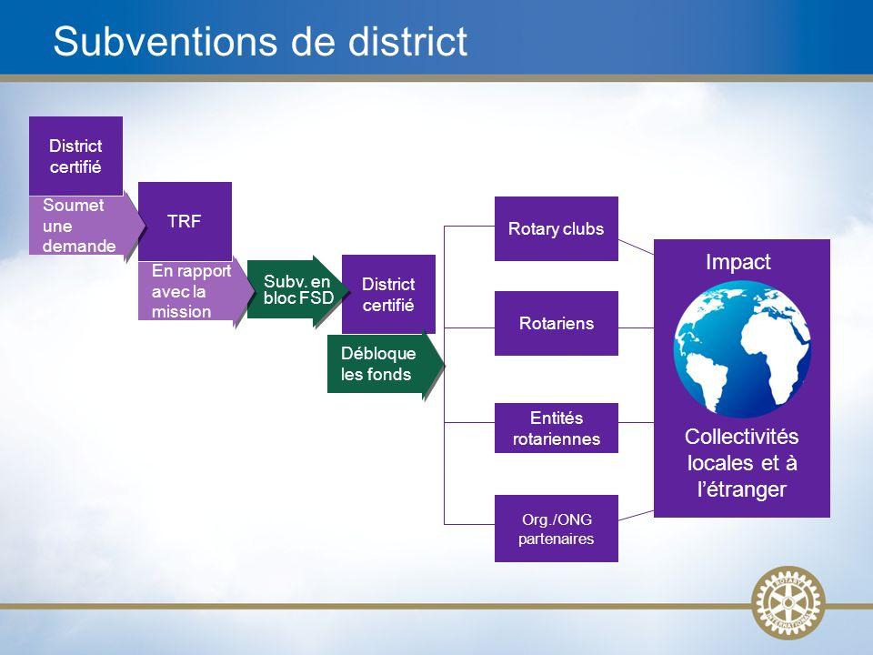 Subventions de district
