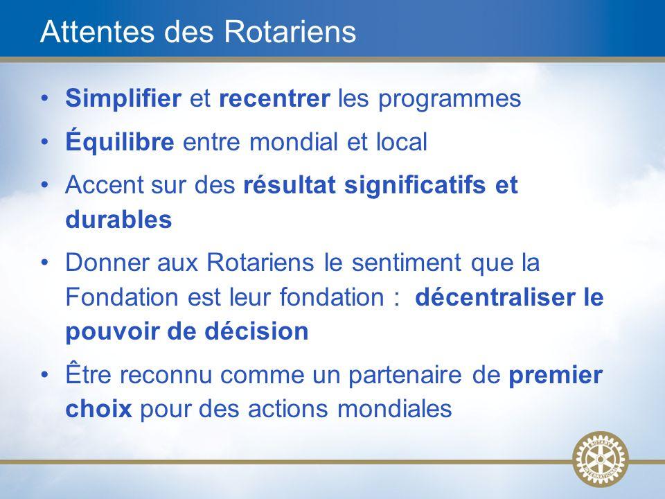 Attentes des Rotariens