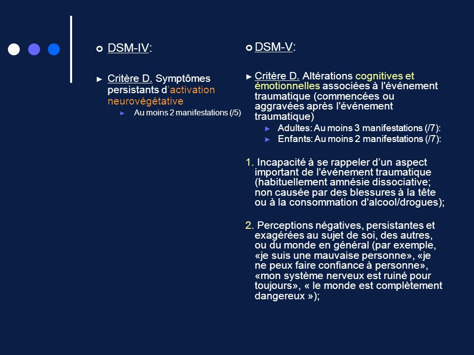 DSM-IV: Critère D. Symptômes persistants d'activation neurovégétative. Au moins 2 manifestations (/5)