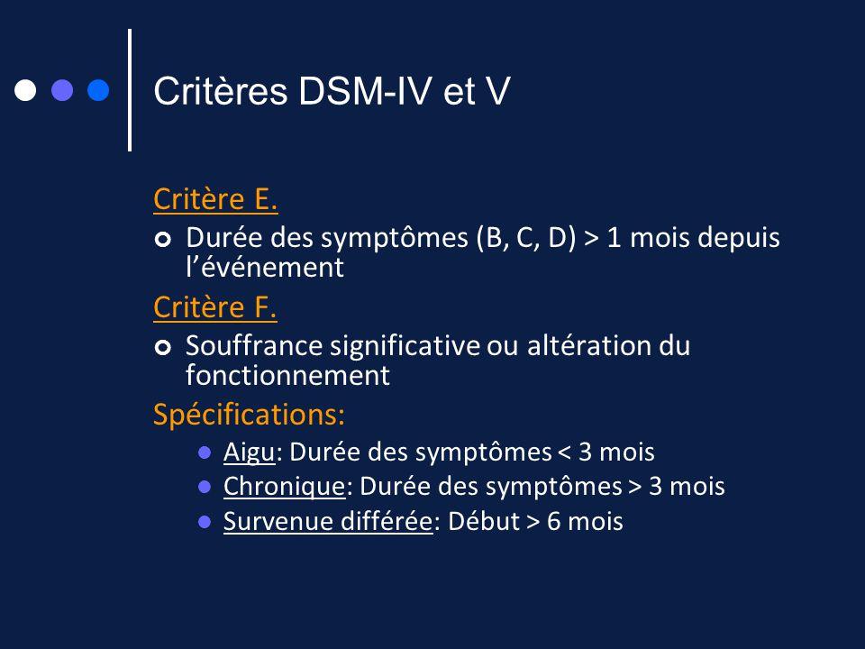 Critères DSM-IV et V Critère E. Critère F. Spécifications: