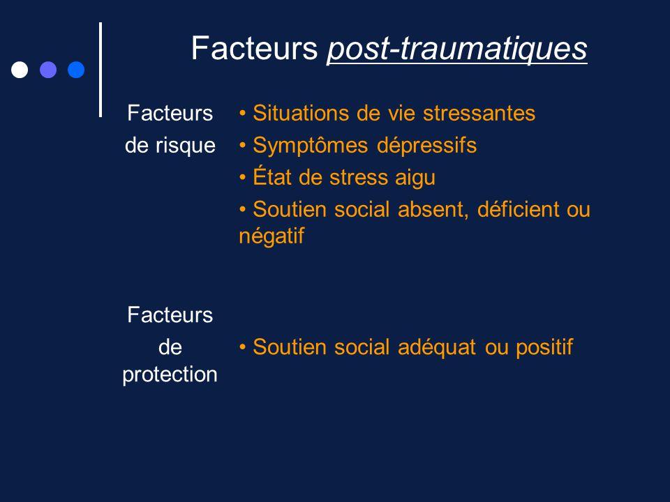 Facteurs post-traumatiques