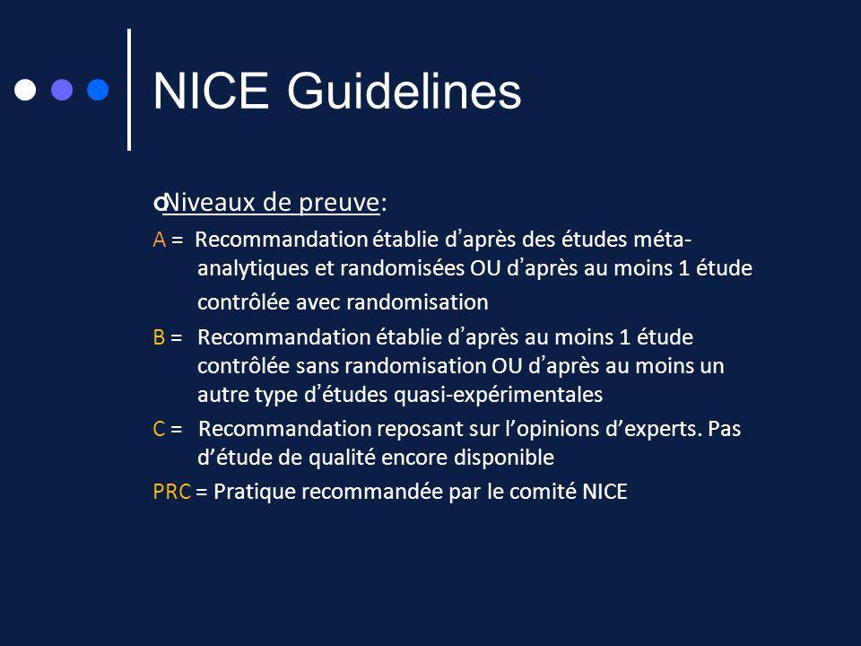 NICE Guidelines Niveaux de preuve: