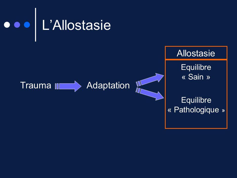L'Allostasie Allostasie Trauma Adaptation Equilibre « Sain » Equilibre
