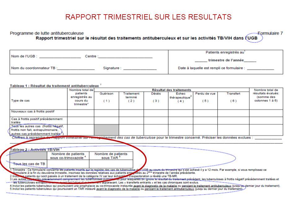 RAPPORT TRIMESTRIEL SUR LES RESULTATS