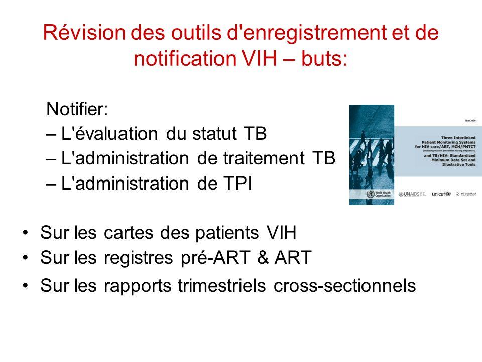 Révision des outils d enregistrement et de notification VIH – buts: