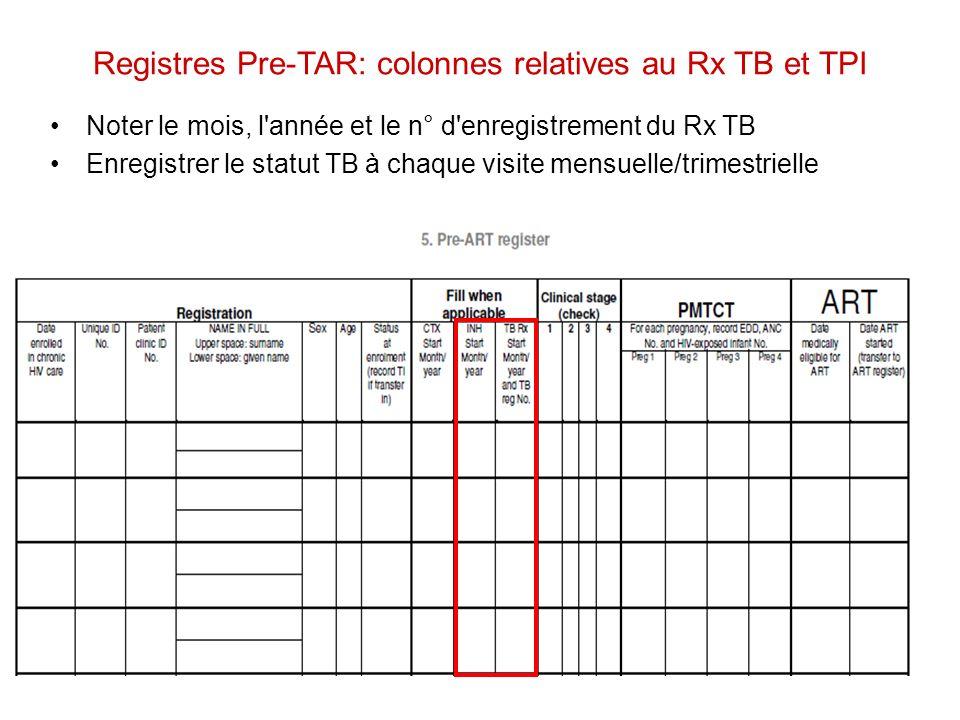 Registres Pre-TAR: colonnes relatives au Rx TB et TPI