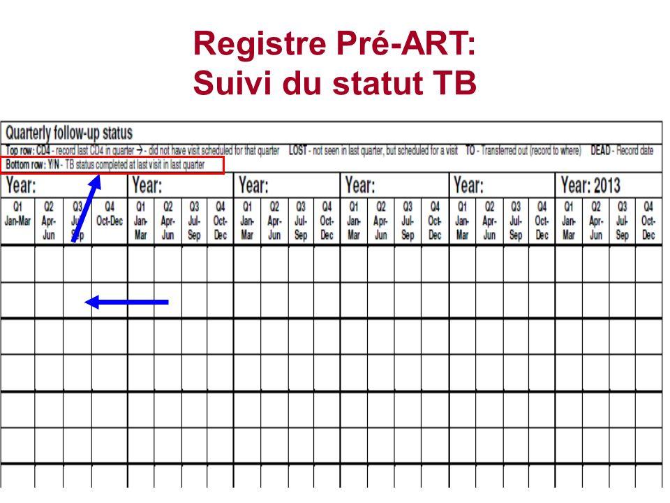 Registre Pré-ART: Suivi du statut TB