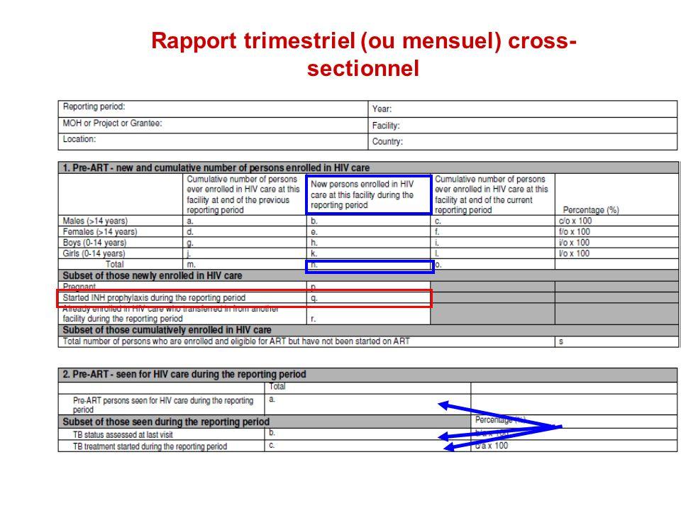 Rapport trimestriel (ou mensuel) cross-sectionnel