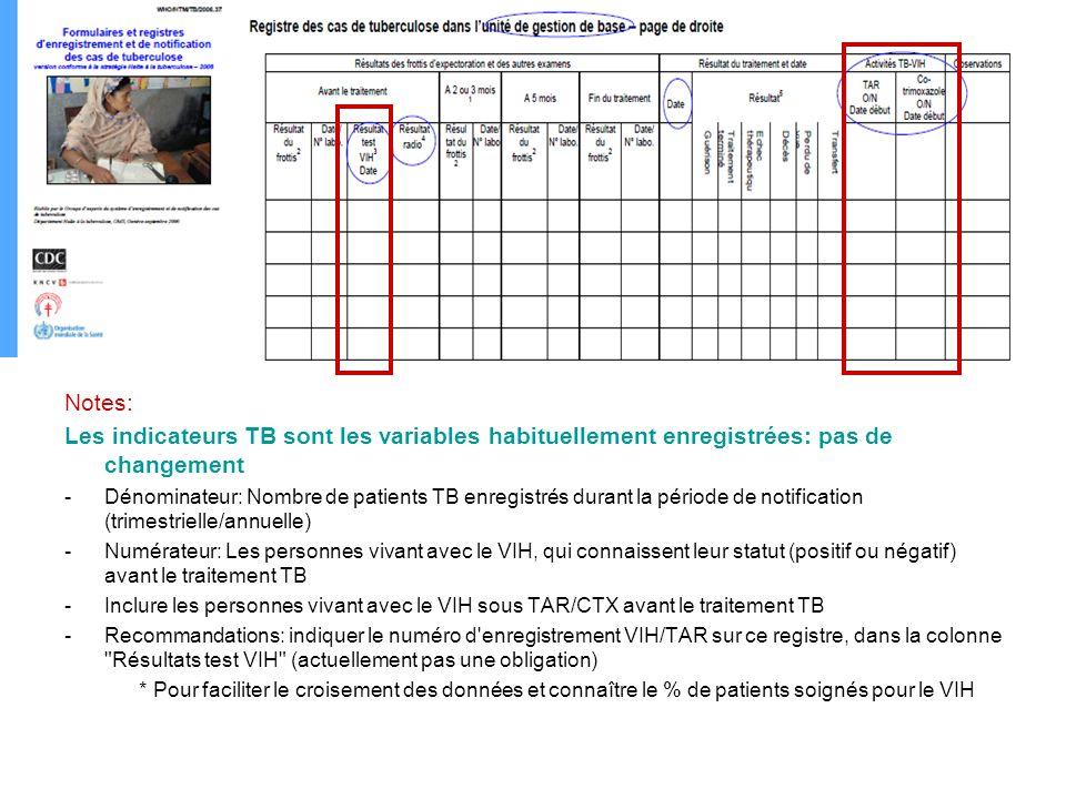 Notes: Les indicateurs TB sont les variables habituellement enregistrées: pas de changement.