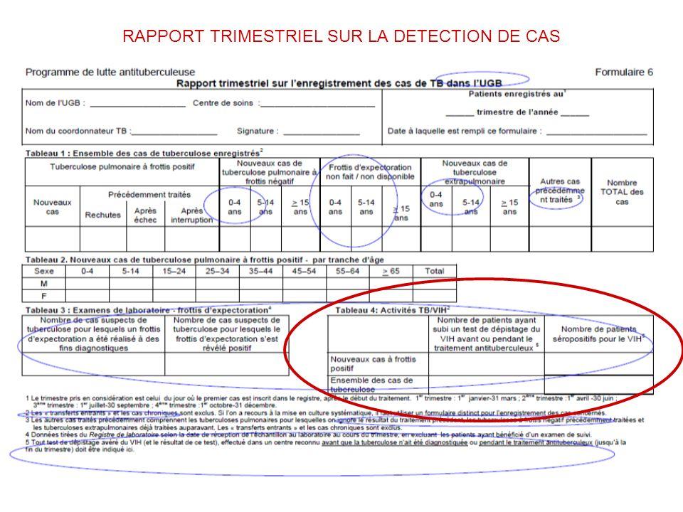 RAPPORT TRIMESTRIEL SUR LA DETECTION DE CAS