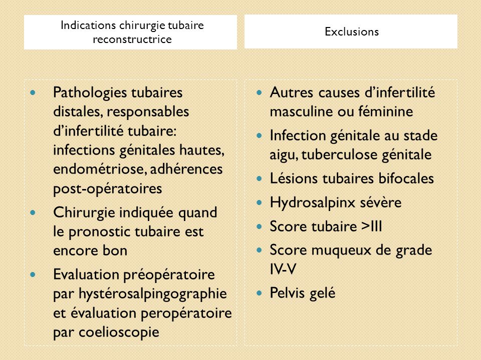 Indications chirurgie tubaire reconstructrice