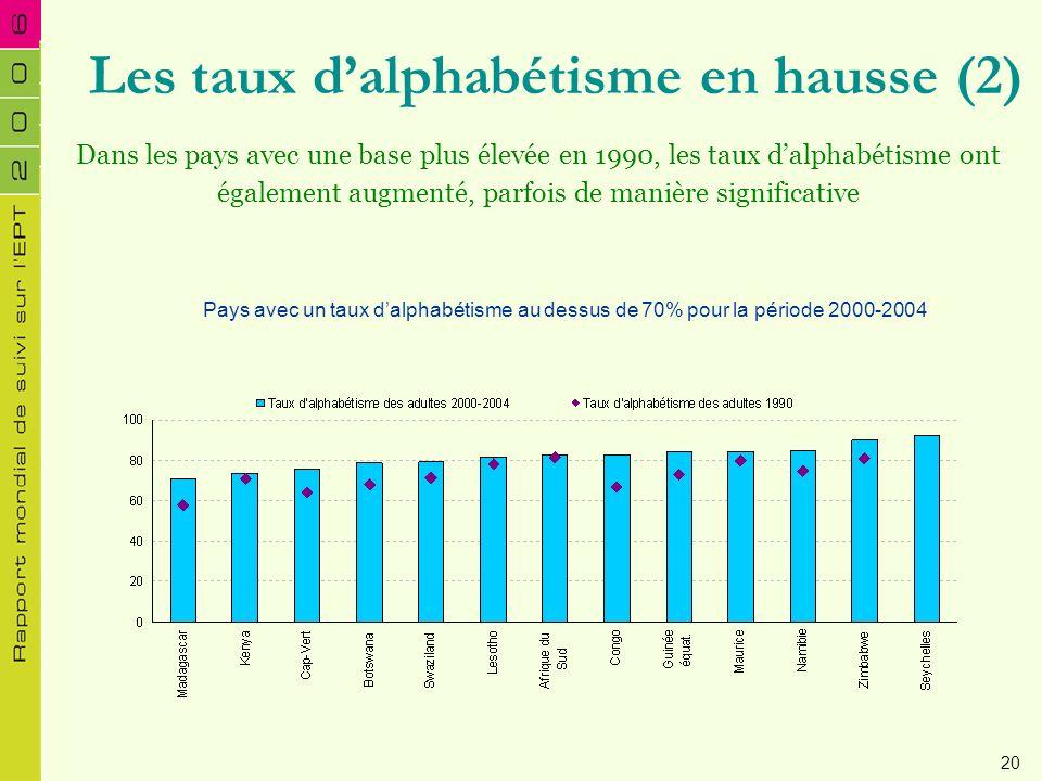 Les taux d'alphabétisme en hausse (2)