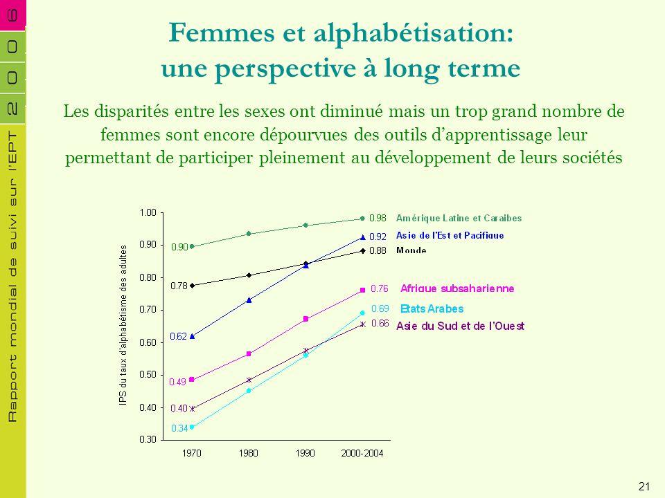 Femmes et alphabétisation: une perspective à long terme