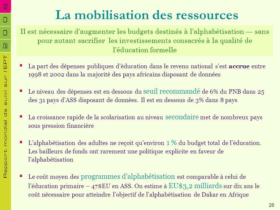 La mobilisation des ressources