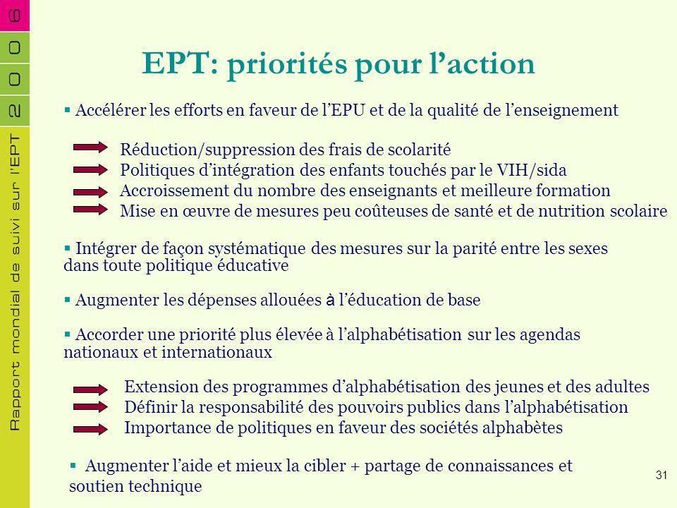 EPT: priorités pour l'action