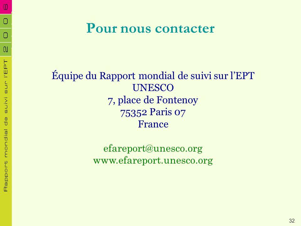 Équipe du Rapport mondial de suivi sur l'EPT