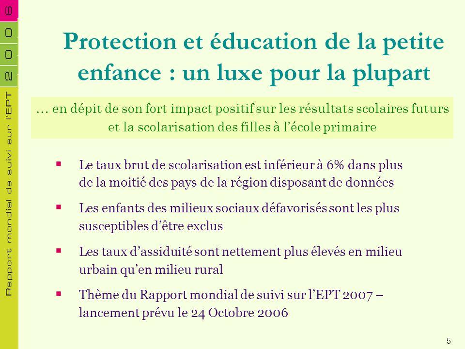 Protection et éducation de la petite enfance : un luxe pour la plupart