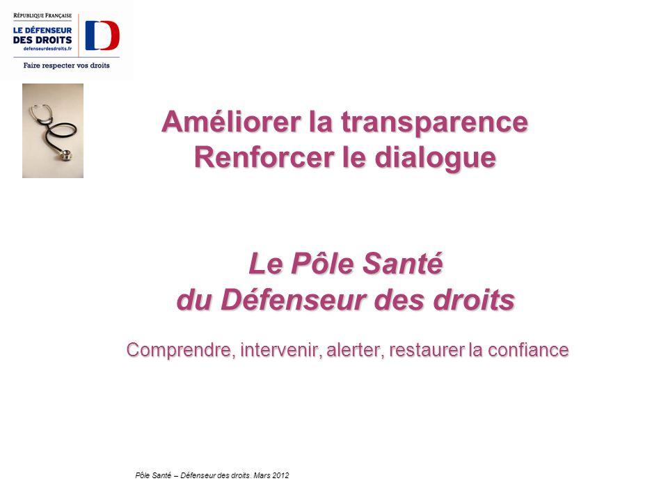 Améliorer la transparence Renforcer le dialogue Le Pôle Santé du Défenseur des droits Comprendre, intervenir, alerter, restaurer la confiance