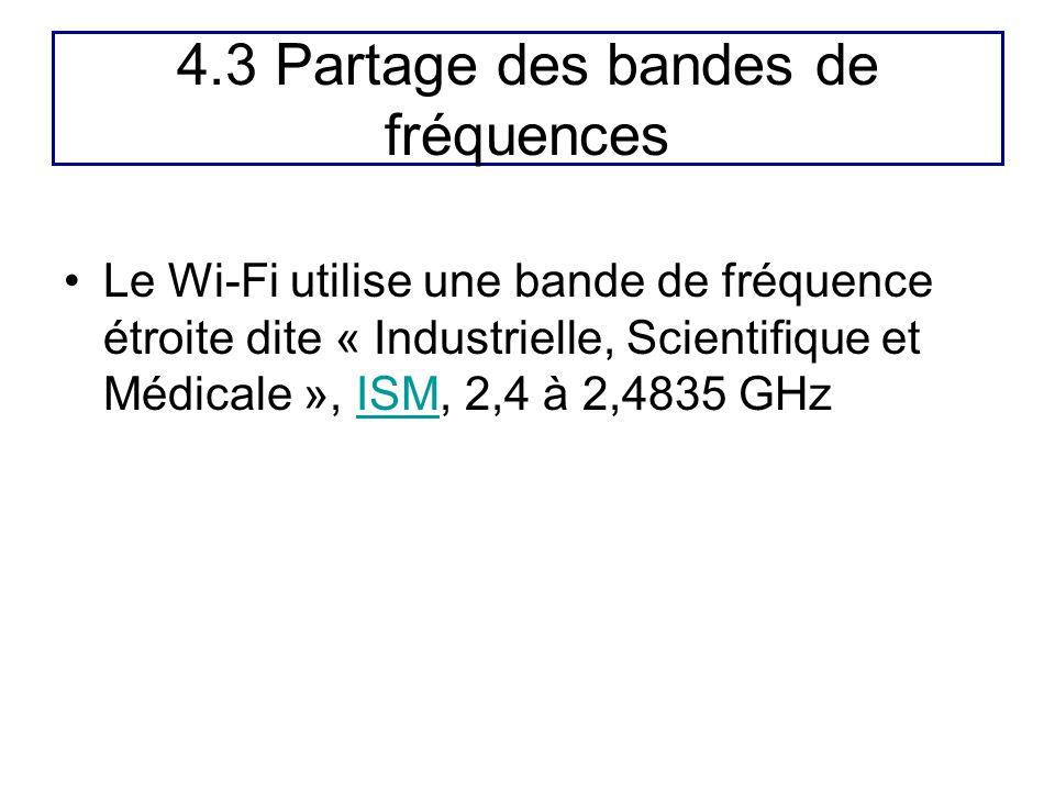 4.3 Partage des bandes de fréquences