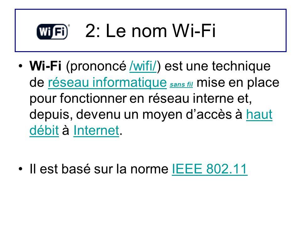 2: Le nom Wi-Fi