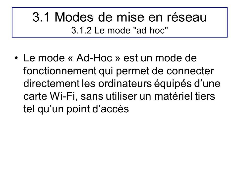 3.1 Modes de mise en réseau 3.1.2 Le mode ad hoc