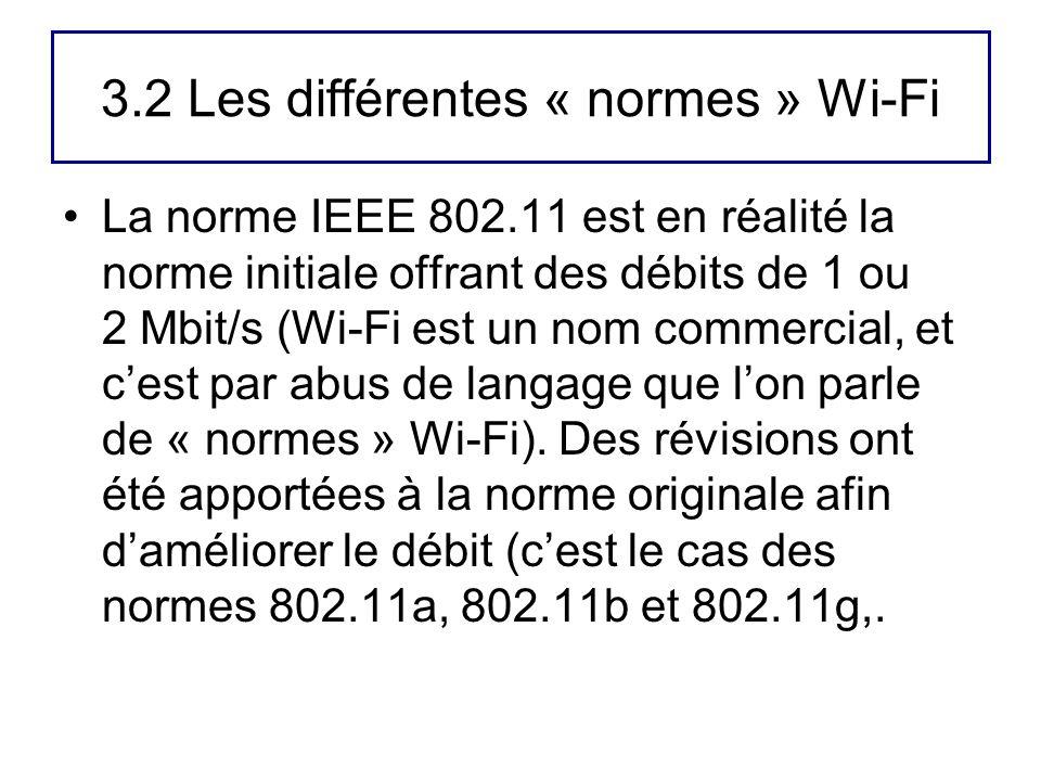 3.2 Les différentes « normes » Wi-Fi