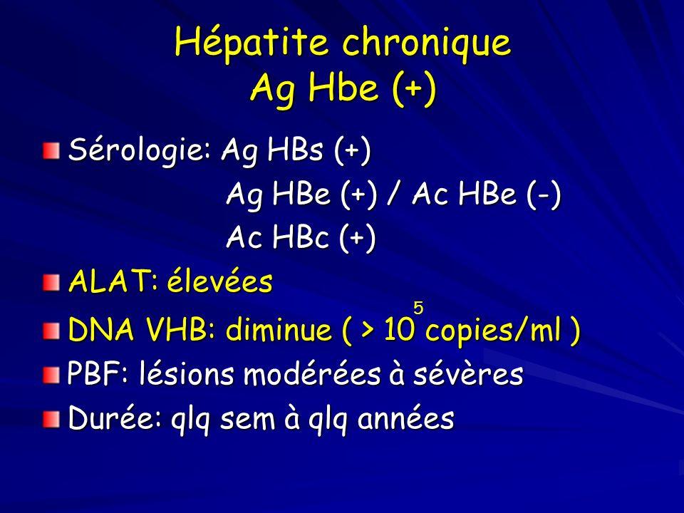 Hépatite chronique Ag Hbe (+)