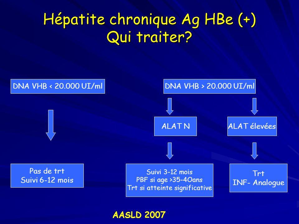 Hépatite chronique Ag HBe (+) Qui traiter