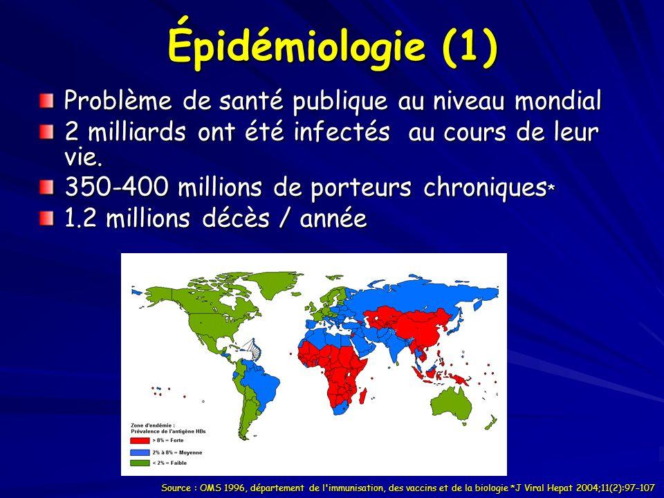 Épidémiologie (1) Problème de santé publique au niveau mondial