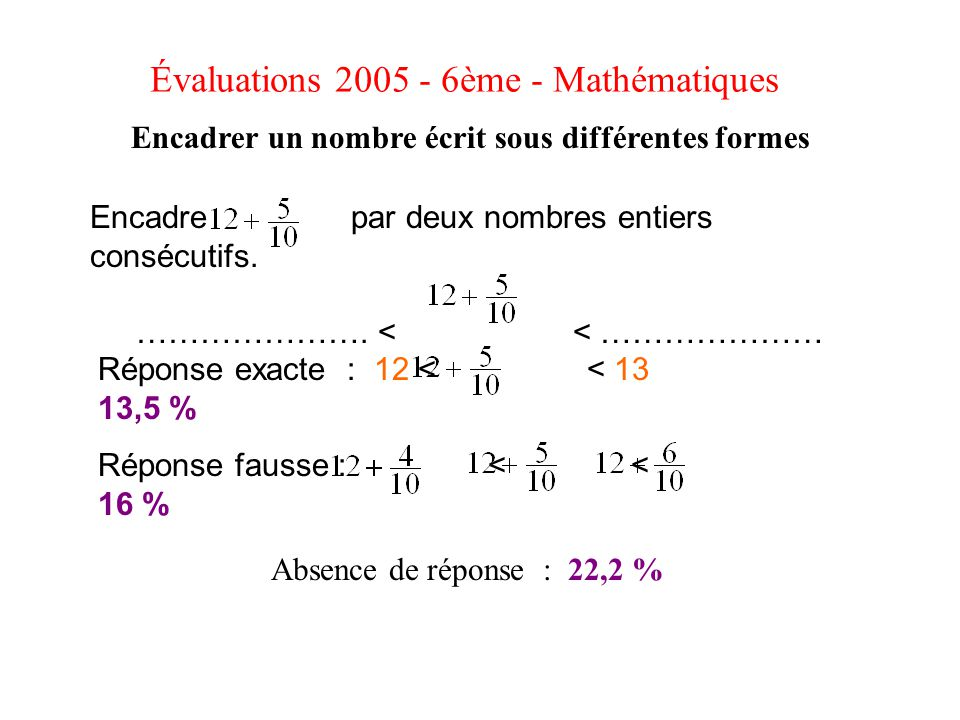Encadrer un nombre écrit sous différentes formes