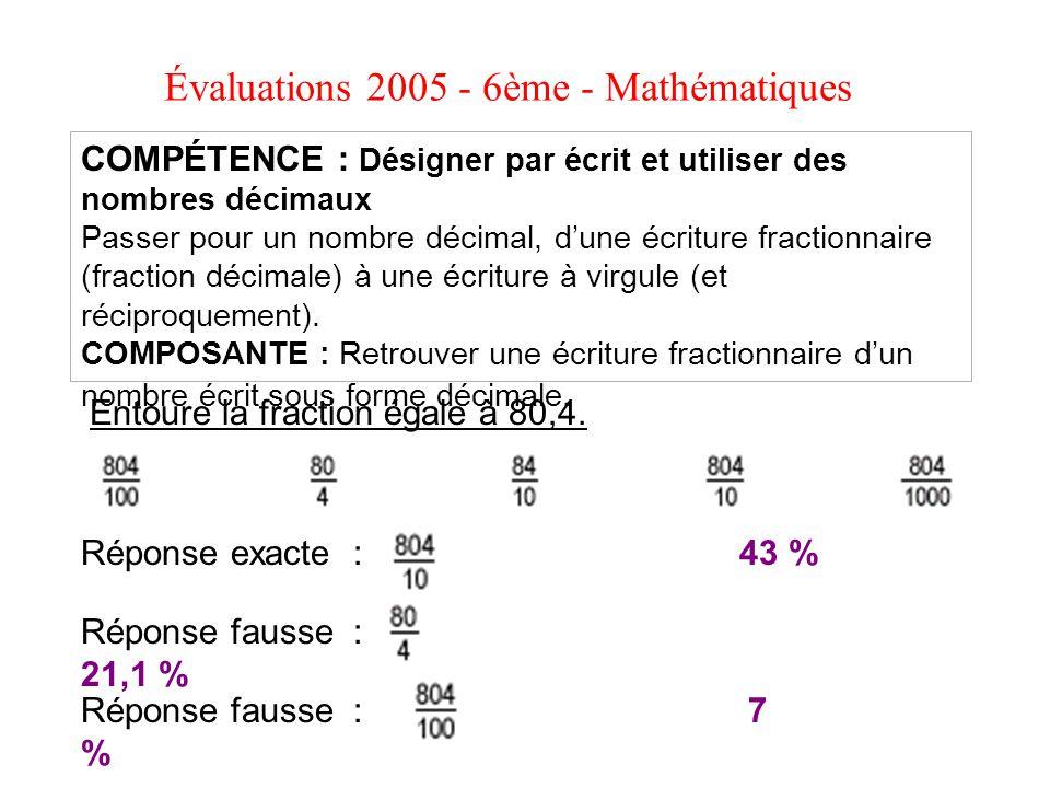 Évaluations 2005 - 6ème - Mathématiques