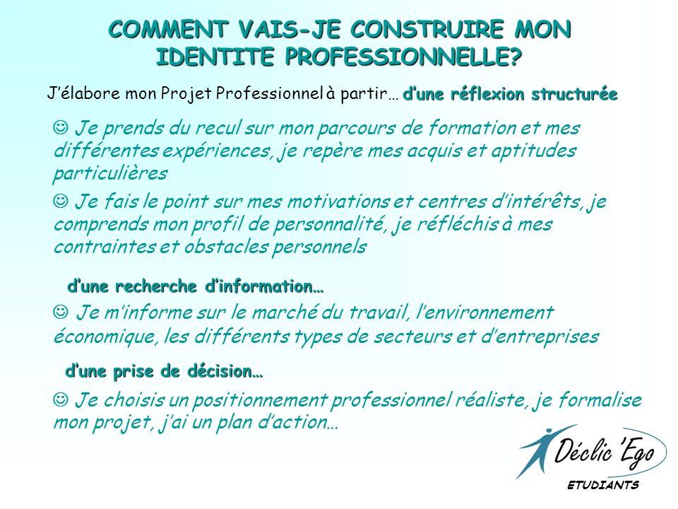 COMMENT VAIS-JE CONSTRUIRE MON IDENTITE PROFESSIONNELLE