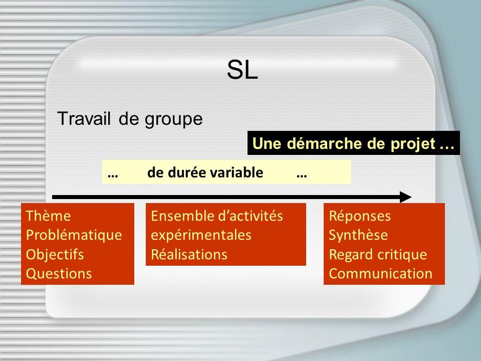 SL Travail de groupe Une démarche de projet … … de durée variable …