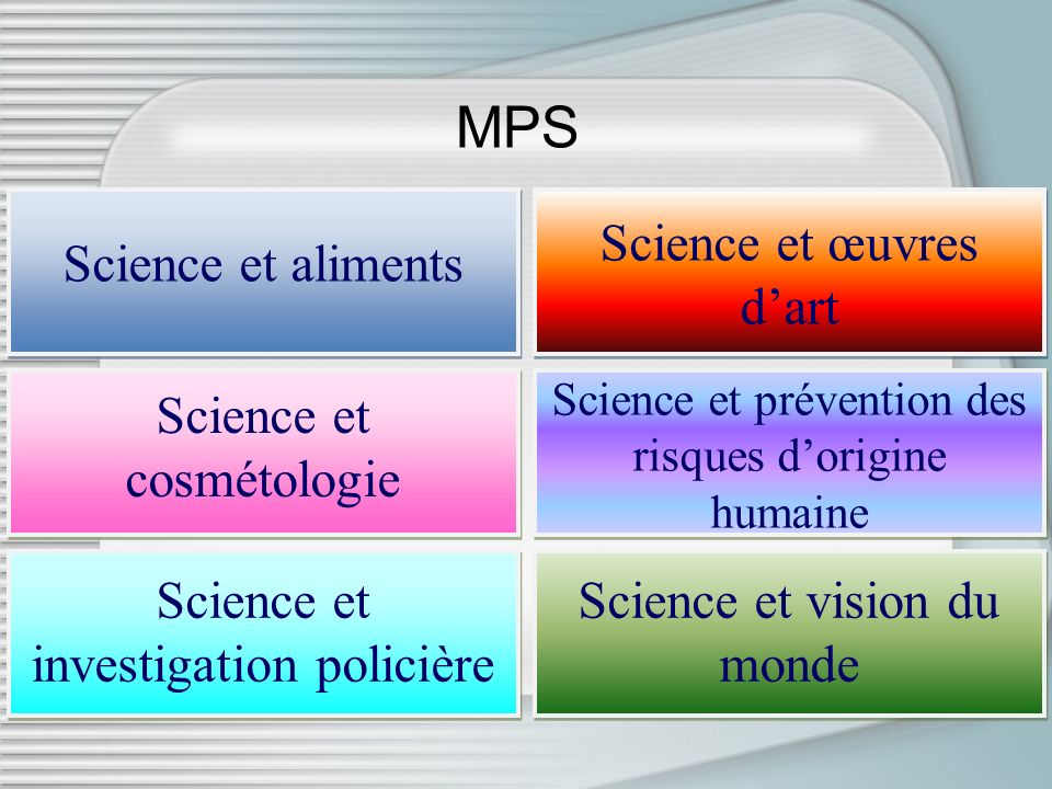 MPS Science et aliments Science et œuvres d'art