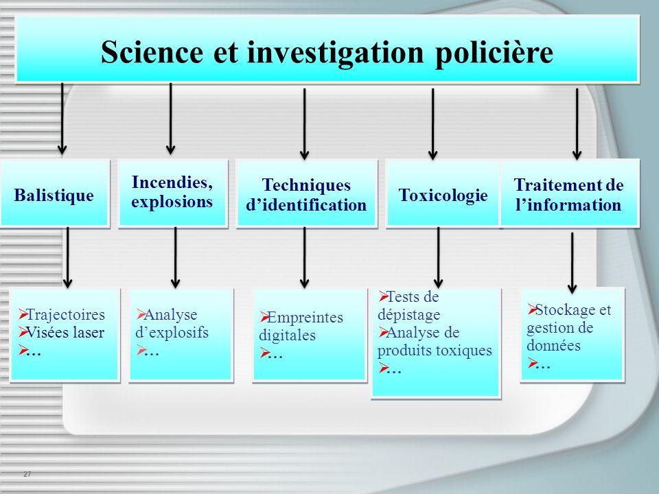 Science et investigation policière