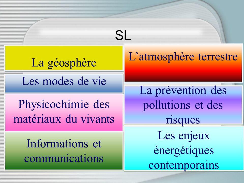 SL L'atmosphère terrestre La géosphère Les modes de vie