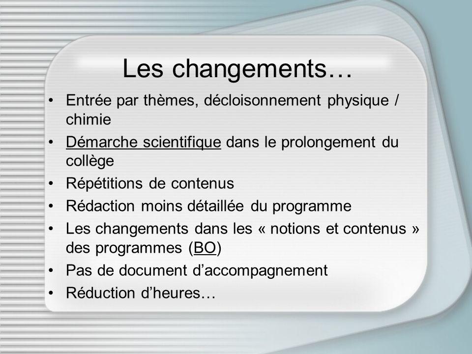 Les changements… Entrée par thèmes, décloisonnement physique / chimie