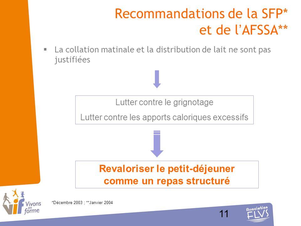 Recommandations de la SFP* et de l'AFSSA**