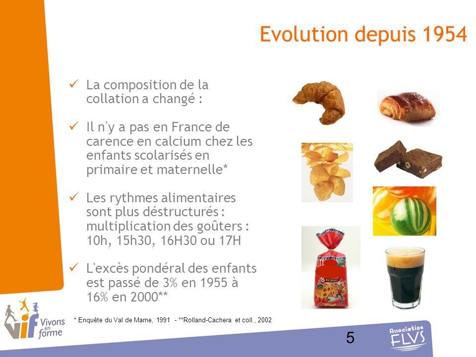 Evolution depuis 1954 La composition de la collation a changé :