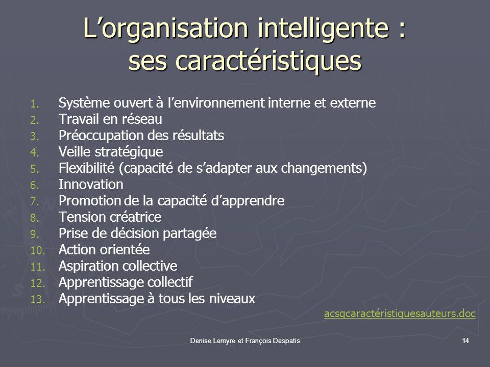 L'organisation intelligente : ses caractéristiques