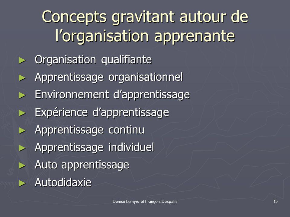 Concepts gravitant autour de l'organisation apprenante