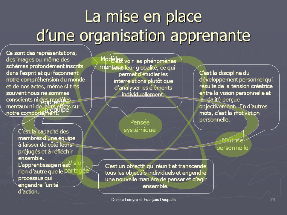 La mise en place d'une organisation apprenante